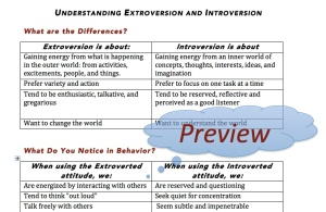 Preview of the Extroversion Introversion Difference handout, 2013
